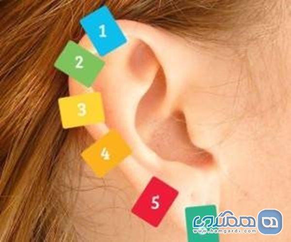 تسکین دردها با فشار دادن نقاطی از گوش